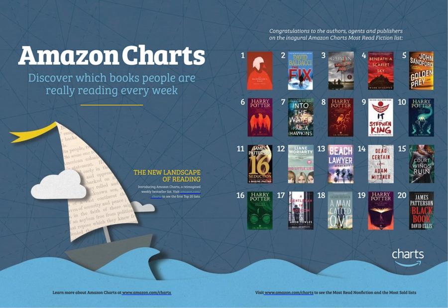 Anúncio de página dupla da Amazon na BookExpo Show Daily | Reprodução